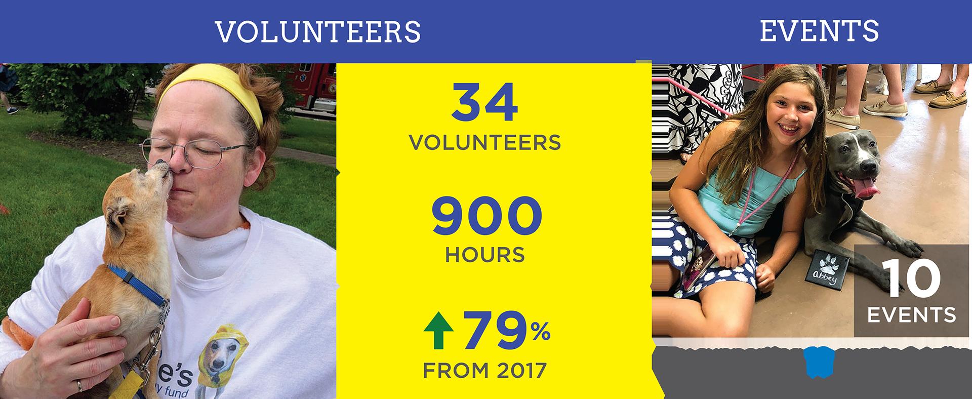 2018-ir-volunteers